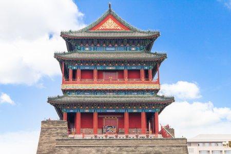 Ausflug in den Hutong, den Turm und Das Shichahai
